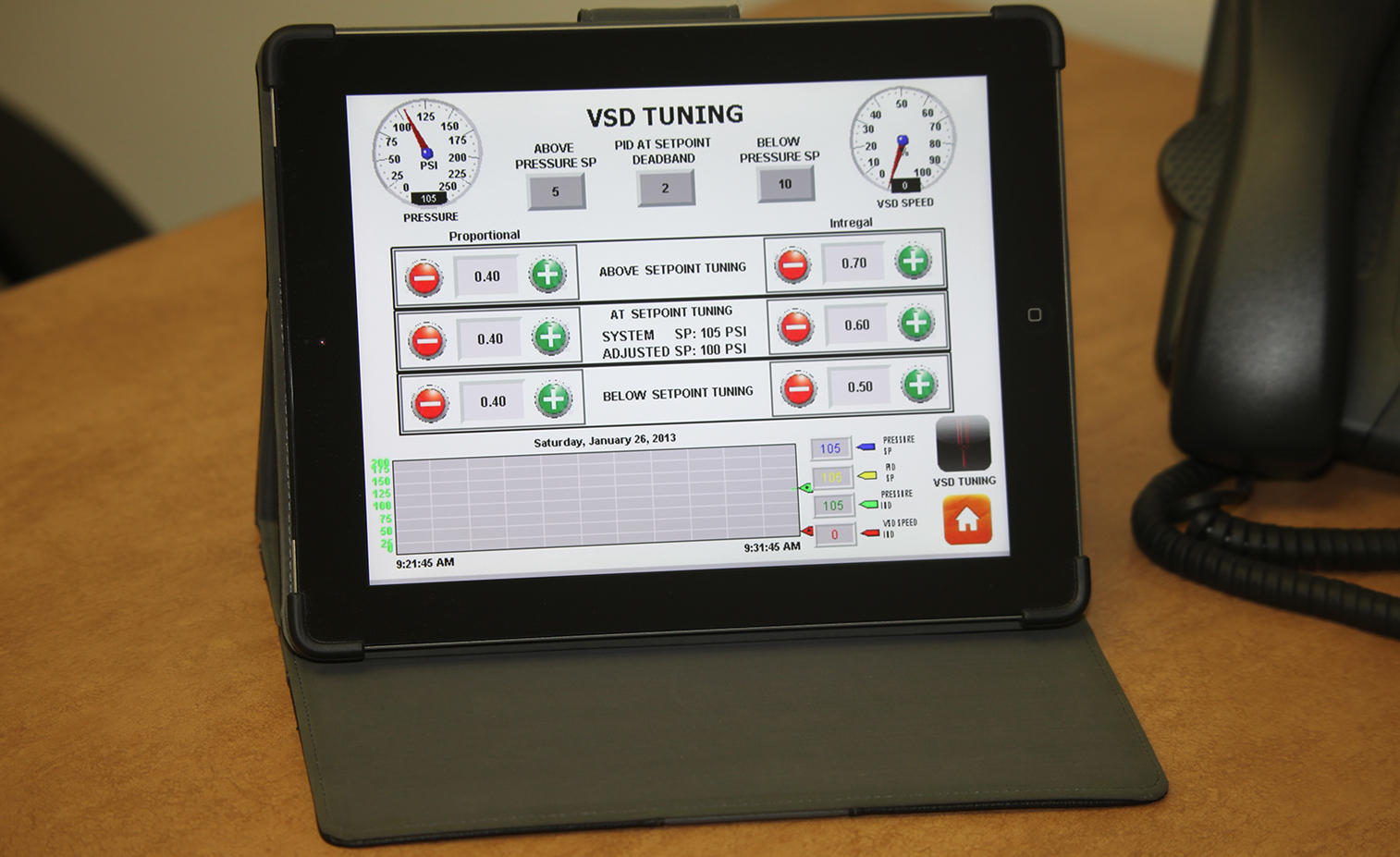 Image showing MCI's Remote Monitoring capability on ipad.